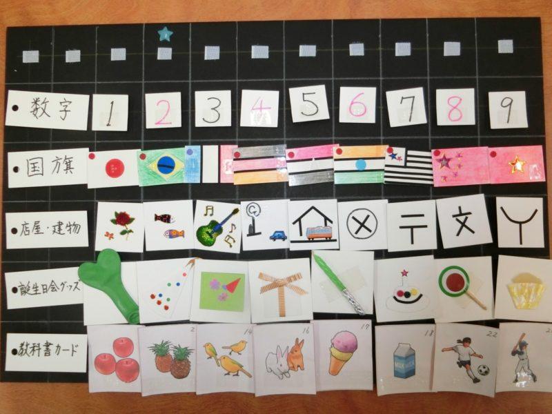 数字や国旗、店屋・建物、誕生日会グッズ、教科書カードなどのカテゴリの単語カードがずらりと並ぶ。それぞれのカードには手で触って分かるような図がかかれていたり、実物に近いものが貼り付けられていて触って楽しむことができる。点字情報ももちろんついている。