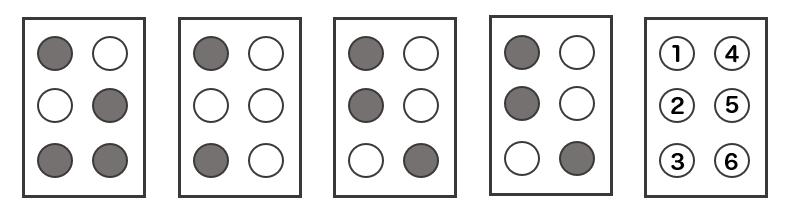 イラスト:点字で「まなキキ」と書かれている。そして6つの点の番号が書かれたもの